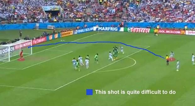 Nhung ly do khien Qua bong Vang chi thuoc ve Leo Messi hinh anh 6