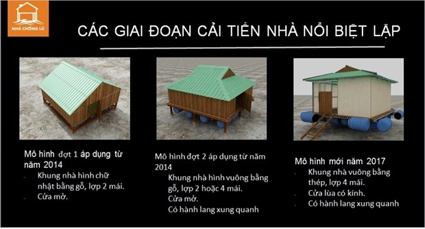 Mo hinh 'song chung voi thien tai' o vung 'tam lu' tinh Quang Binh hinh anh 2