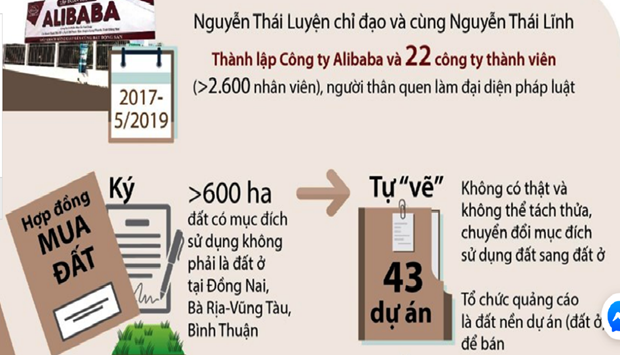 Han che du an 'ao' bat dong san: Dia phuong phai cong khai cac du an hinh anh 2