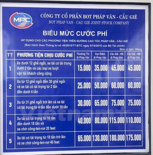 Chinh thuc thu phi duong cao toc Phap Van-Cau Gie tu 6/10 hinh anh 2