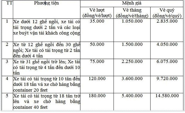 De nghi tang phi BOT Quoc lo 18, doan Uong Bi-Ha Long tu 1/3 hinh anh 2