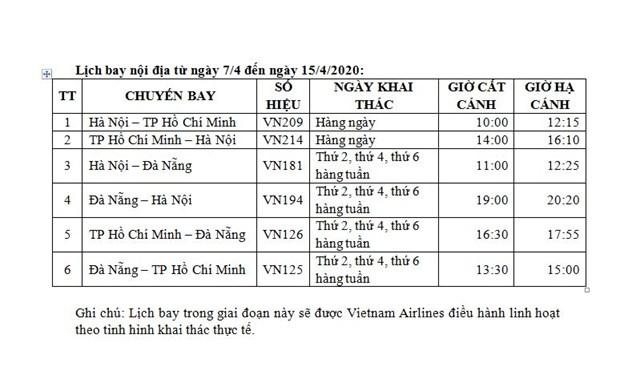 Vietnam Airlines giam bay toi Da Nang sau quy dinh thu phi cach ly hinh anh 1