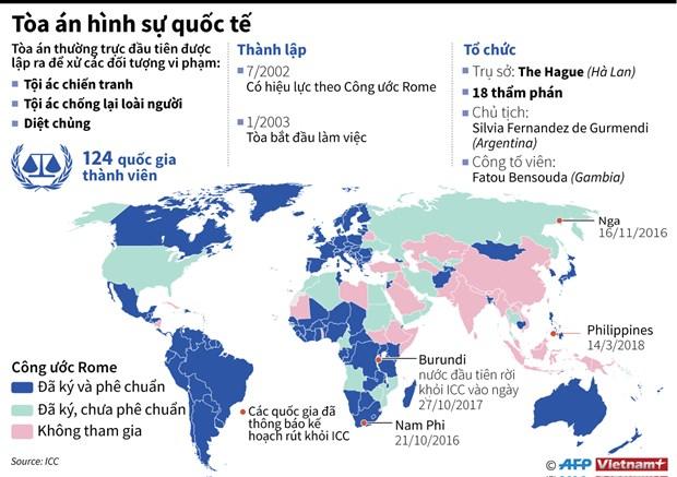 [Infographics] Nhung quoc gia nao da roi khoi Toa an hinh su quoc te? hinh anh 1