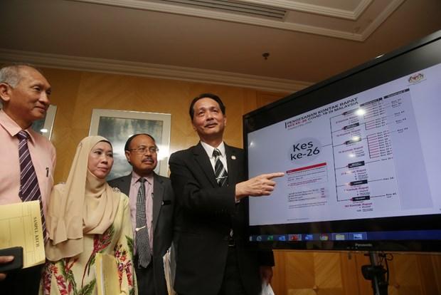 Malaysia: Nhieu ca nhiem benh COVID-19 da hoi phuc hoan toan hinh anh 1