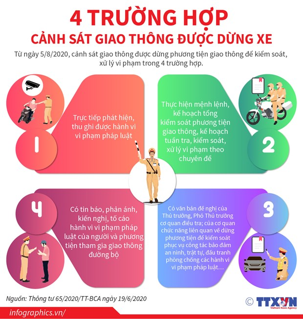 [Infographics] 4 truong hop canh sat giao thong duoc dung xe hinh anh 1