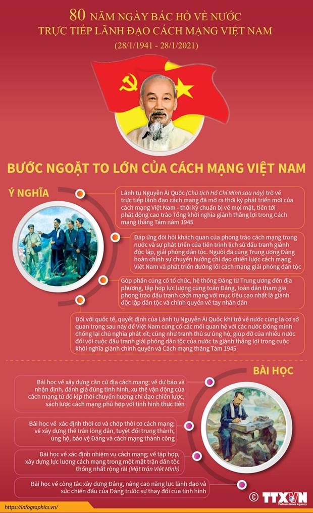 80 nam Ngay Bac Ho ve nuoc: Dua cach mang Viet Nam den toan thang hinh anh 3