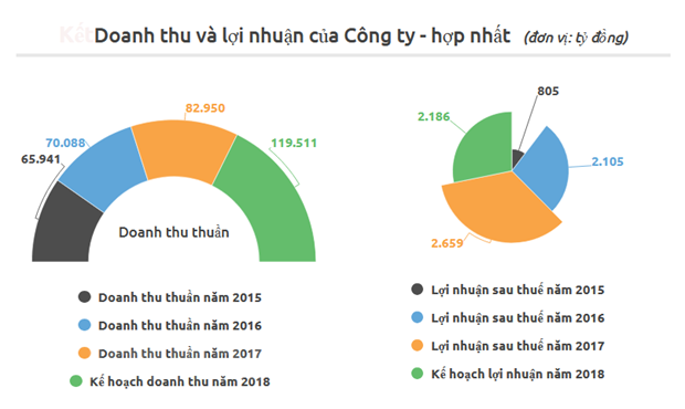 Bo Giao thong van tai dau gia 371 trieu quyen mua tai Vietnam Airlines hinh anh 2