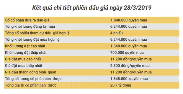 Ha Noi ban thanh cong 100% quyen mua o Cong ty Truyen thong Nghe nhin hinh anh 2