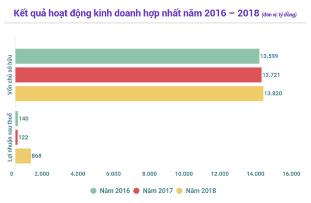 Cong ty Mua ban no Viet Nam thoai het von tai Ngan hang Hang Hai hinh anh 2