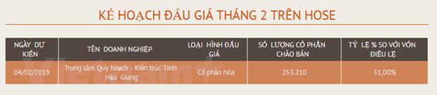 Thang 1: Tong khoi luong niem yet moi tren HoSE dat 107 trieu co phieu hinh anh 2