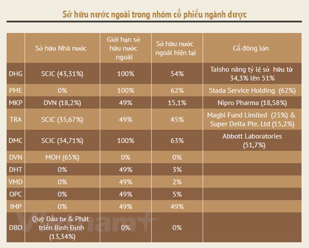 Nam 2020: Gia tri thi truong duoc pham du bao tang truong 10% hinh anh 3