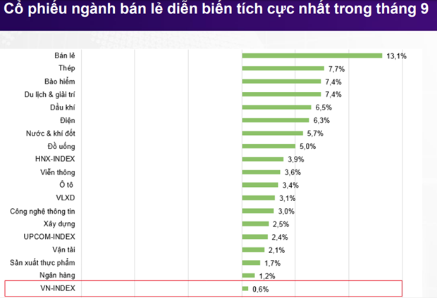 VN-Index du bao rung lac nhe trong ca ngan han va trung han hinh anh 3