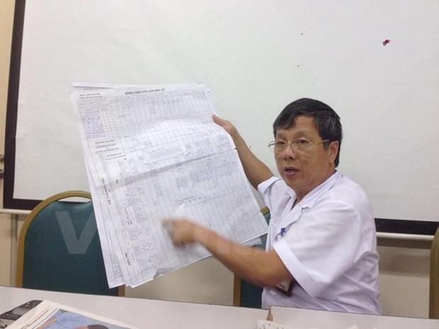 Hoi Hoi suc gui don len Bo Cong an ve viec bat bac si Luong hinh anh 1