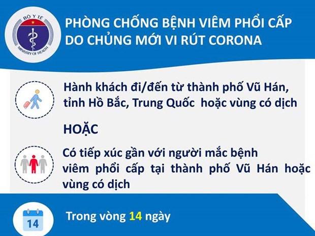 Phat to roi phong chong benh viem duong ho hap cap do chung moi hinh anh 1