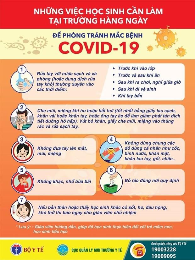Bo Y te khuyen cao hoc sinh phong tranh dich benh COVID-19 hinh anh 2