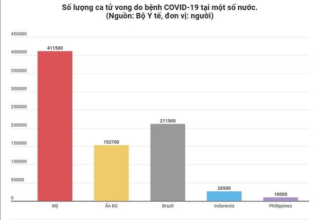Bien the moi cua virus SARS-CoV-2 co anh huong den san xuat vacxin? hinh anh 3