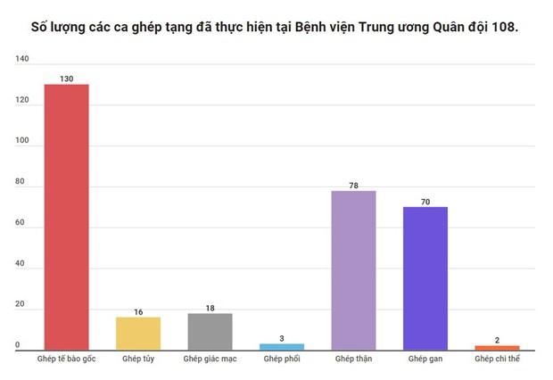 'Nguoi linh ao trang' chinh phuc nhung dinh cao y hoc the gioi hinh anh 5