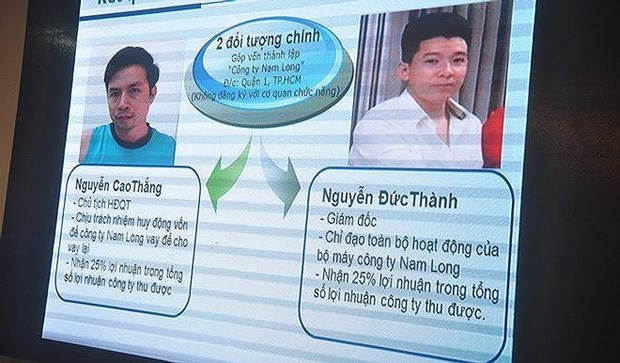 Thanh Hoa: Bat them 4 doi tuong trong Tap doan tin dung den Nam Long hinh anh 1