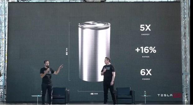Tesla cong bo nhung dot pha moi trong san xuat pin sac lithium-ion hinh anh 1