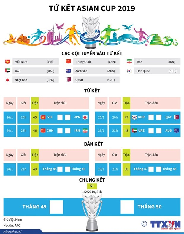Asian Cup 2019: Chuyen gia nuoc ngoai danh loi