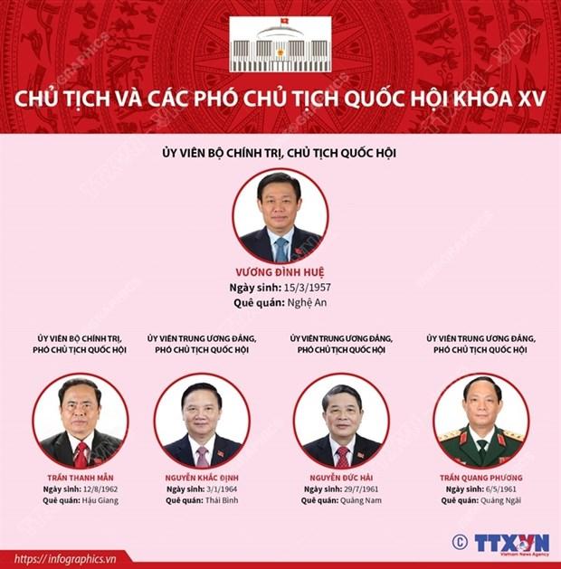 Ong Tran Thanh Man tiep tuc lam Pho Chu tich Thuong truc Quoc hoi hinh anh 2