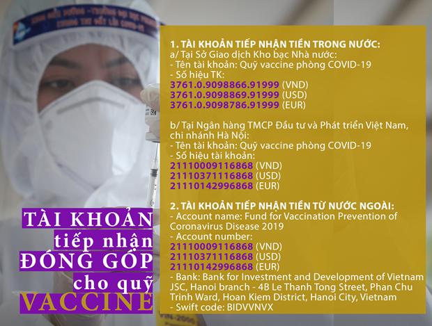 502.528 to chuc, ca nhan gop 8.456 ty dong cho Quy vaccine hinh anh 2