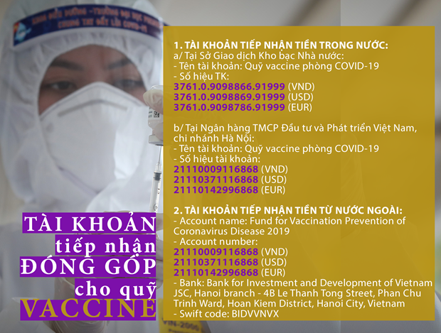 Quy vaccine phong COVID-19 tiep nhan duoc hon 8.692 ty dong hinh anh 2