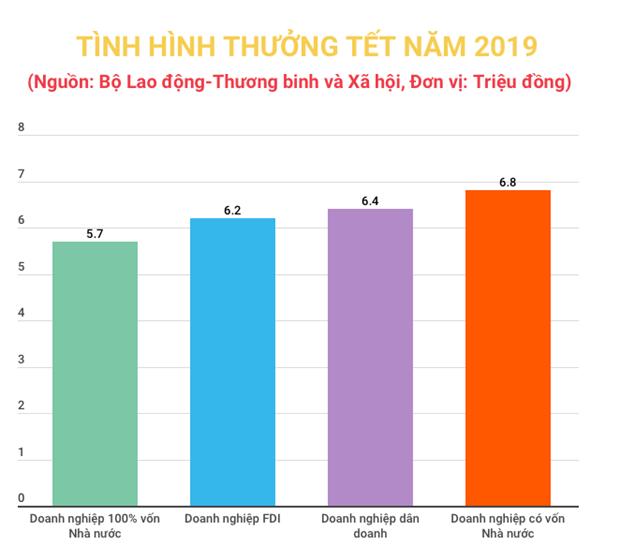 Thuong Tet Nguyen dan Ky Hoi: Chenh lech toi nghin lan vi dau? hinh anh 2