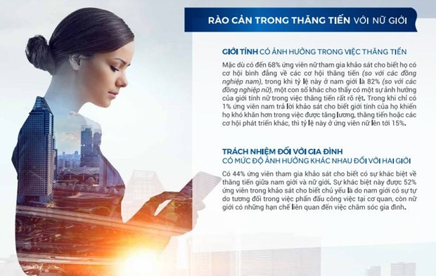 Trach nhiem gia dinh la rao can vo hinh trong thang tien voi nu gioi hinh anh 1