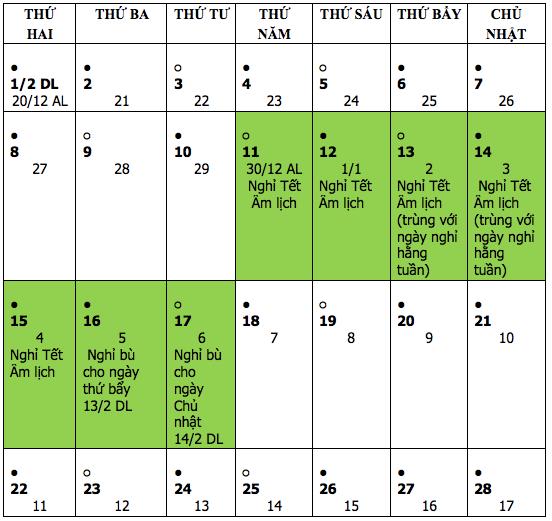 Phương án 2, nghỉ Tết theo lịch 1 ngày cuối năm Canh Tý và 4 ngày đầu năm Tân Sửu. Ảnh: PV/Vietnam+