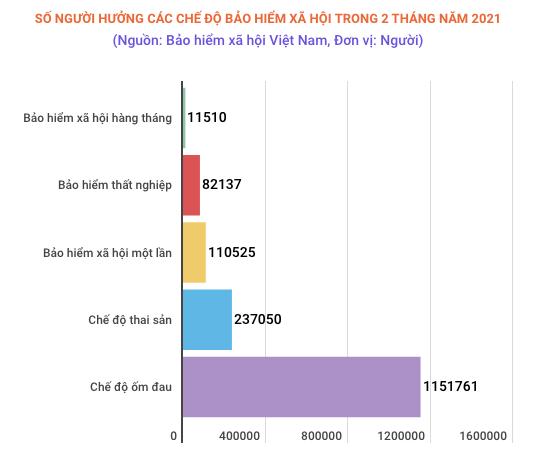 No bao hiem hon 46.290 ty dong: Chuyen cong an 300 doanh nghiep chay y hinh anh 2