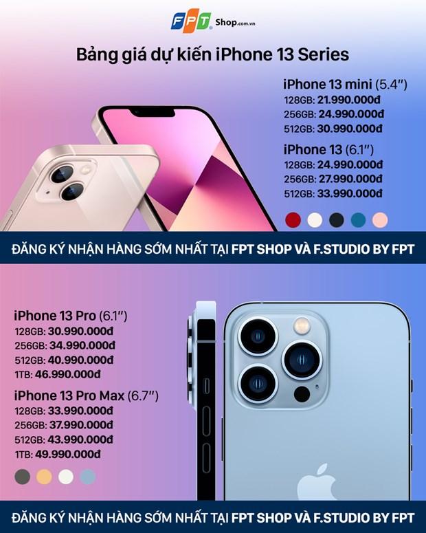 Dai ly nhan dat hang iPhone 13 chinh hang, gia tu 20,7 trieu dong hinh anh 2