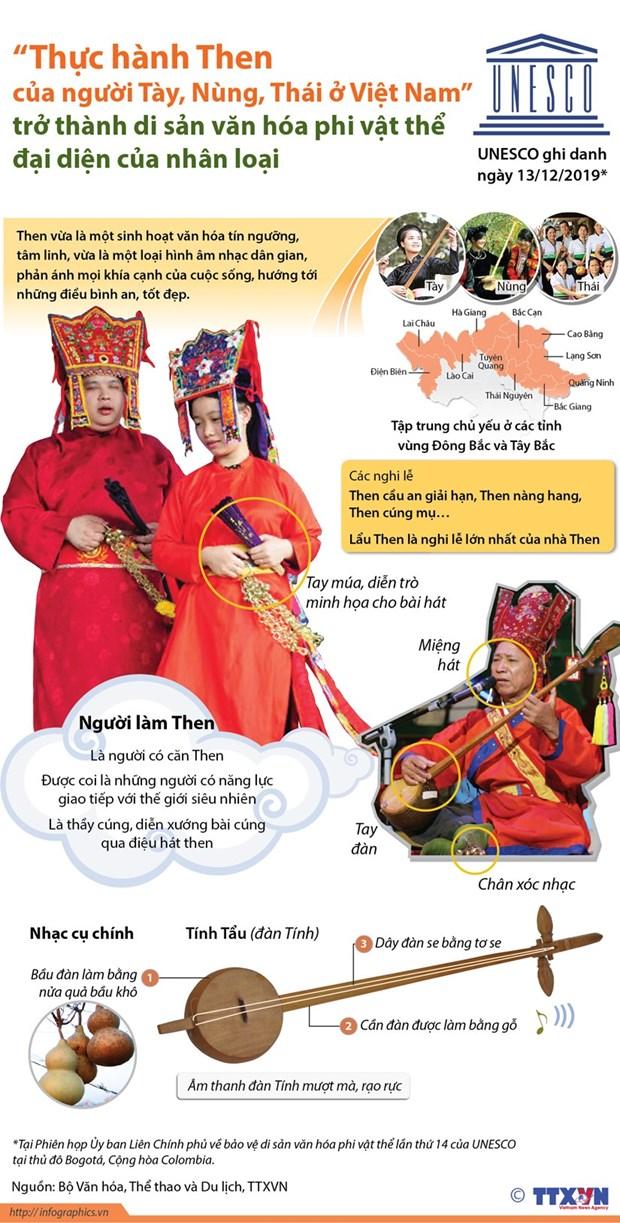 Then trong doi song duong dai: Buoc khoi khong gian 'thieng' hinh anh 3