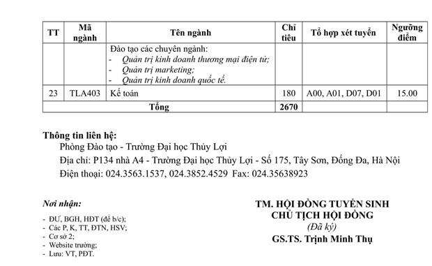 Dai hoc Thuy loi nhan ho so xet tuyen dai hoc chi tu 14 diem hinh anh 3