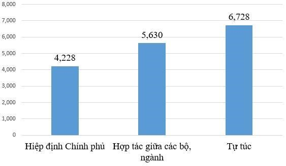 Co tren 16.600 luu hoc sinh Lao dang hoc tap tai Viet Nam hinh anh 1