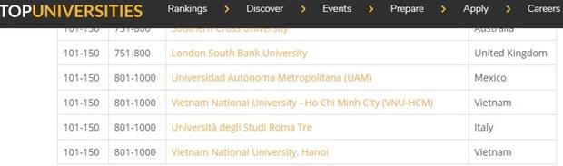 Hai dai hoc Viet Nam lot top 150 dai hoc tre chat luong nhat the gioi hinh anh 2
