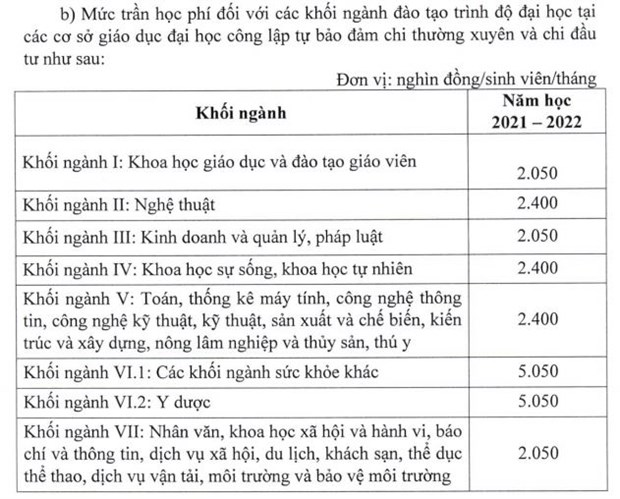 Giao duc cong lap tang hoc phi tat ca cac cap tu nam hoc 2022-2023 hinh anh 8