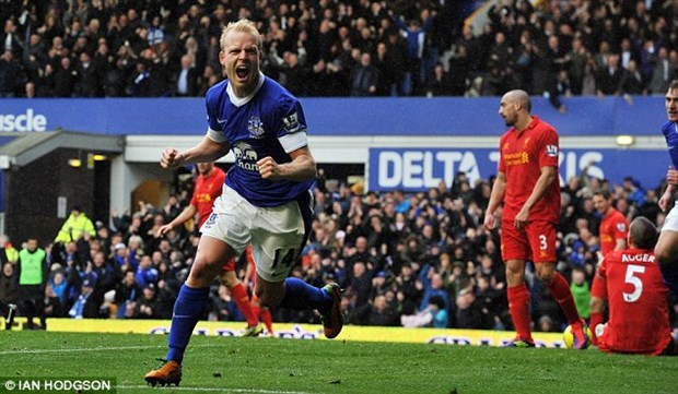 May tinh du doan: Everton hoa Liverpool, Arsenal ha Southampton hinh anh 1