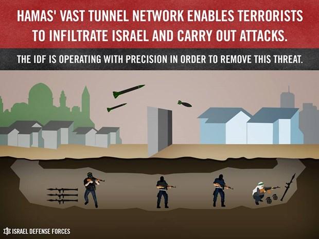 Chien binh Palestine dot kich qua duong ham tu Gaza vao Israel hinh anh 1
