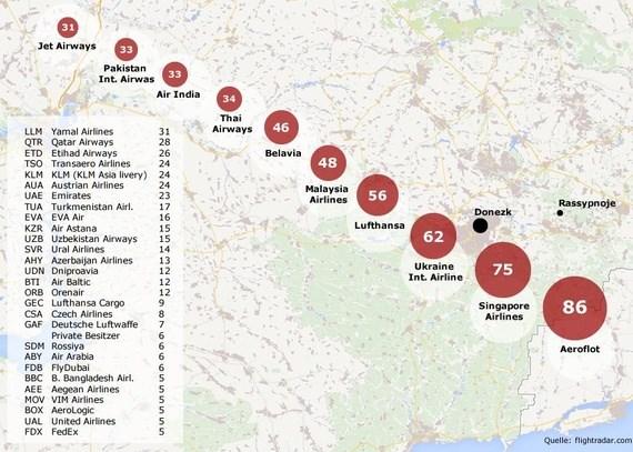 Nhieu hang hang khong da bay qua Ukraine, chi MH17 bi ban hinh anh 2