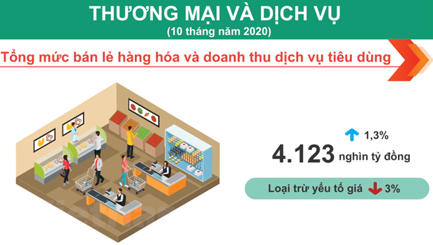 Thi truong ban le Viet Nam hap dan doanh nghiep Nhat Ban hinh anh 2