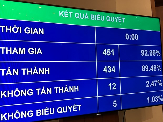 Giam nguon von 10.000 ty dong cho cac du an quan trong quoc gia hinh anh 1