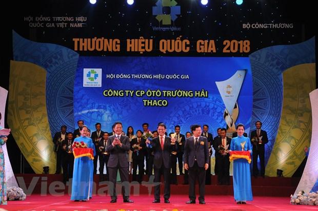 Viet Nam tang 8 bac trong bang xep hang Thuong hieu quoc gia hinh anh 2