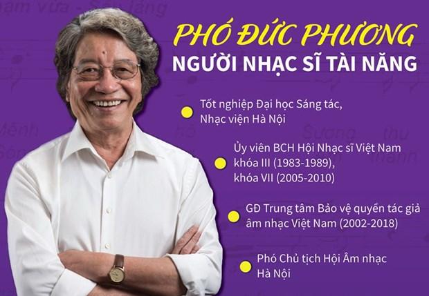 Nhac sy Pho Duc Phuong tu biet coi doi - 'dong song da ngung chay' hinh anh 1