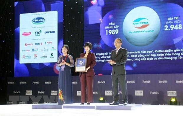 Tap chi Forbes Viet Nam vinh danh 50 thuong hieu dan dau 2020 hinh anh 2
