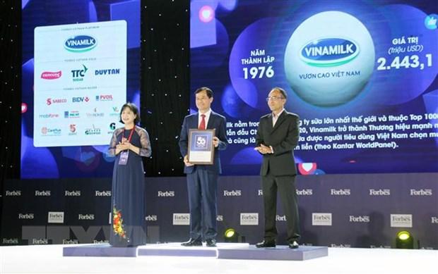 Tap chi Forbes Viet Nam vinh danh 50 thuong hieu dan dau 2020 hinh anh 1