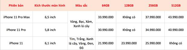 iPhone 11 Pro Max co mat tai Viet Nam vao 20/9, gia tu 37,5 trieu dong hinh anh 1