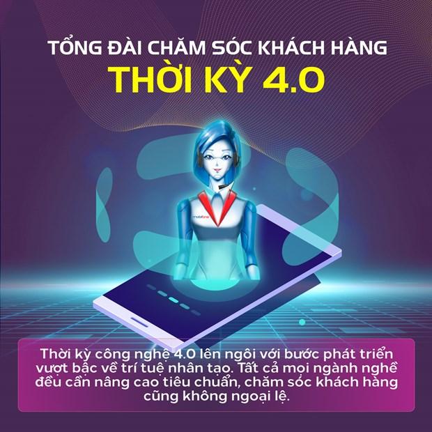 Tong dai cham soc khach hang thoi cong nghe 4.0 hinh anh 1