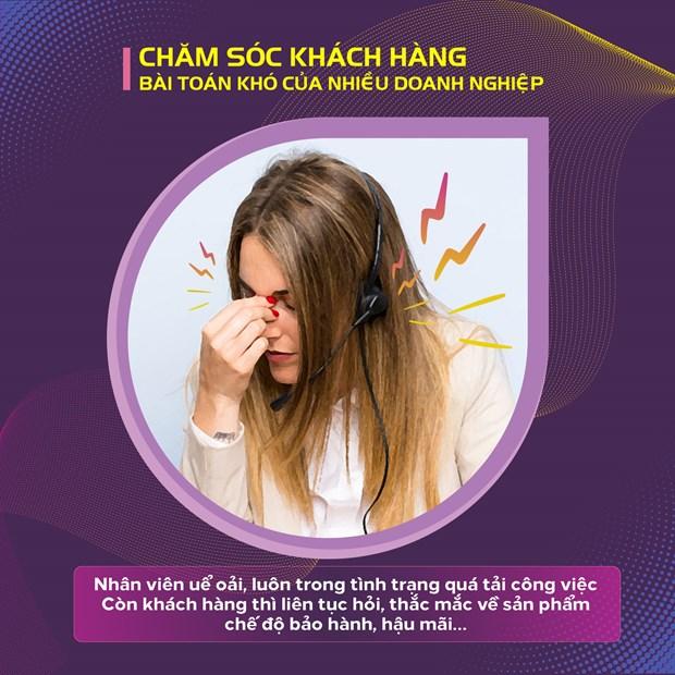 Tong dai cham soc khach hang thoi cong nghe 4.0 hinh anh 2