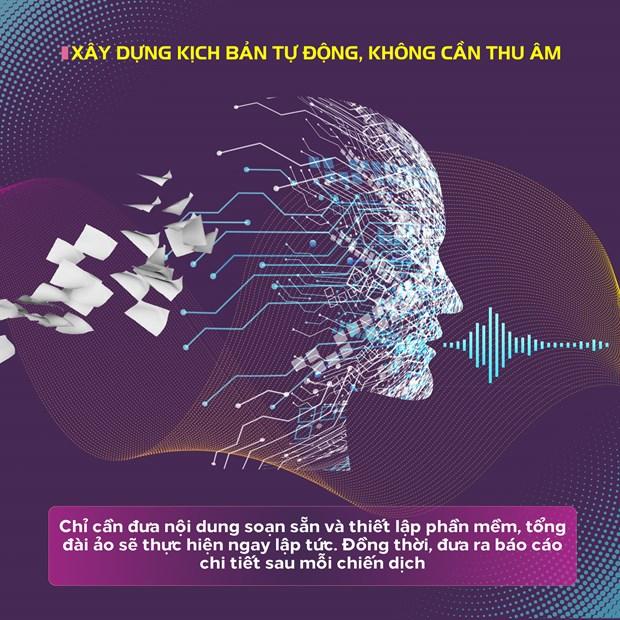 Tong dai cham soc khach hang thoi cong nghe 4.0 hinh anh 5